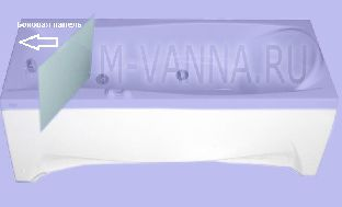 Панель боковая для ванны Vis Vitalis Ischia A\B\C (L\R)